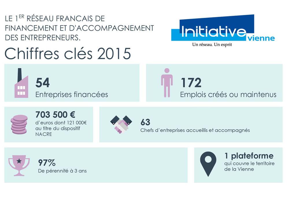 Initiative Vienne