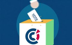 cci vote